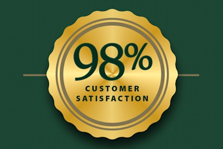 Costumer Satistfaction 98%